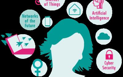 Bewerbungen für Frauen-MINT-Award läuft noch bis Februar